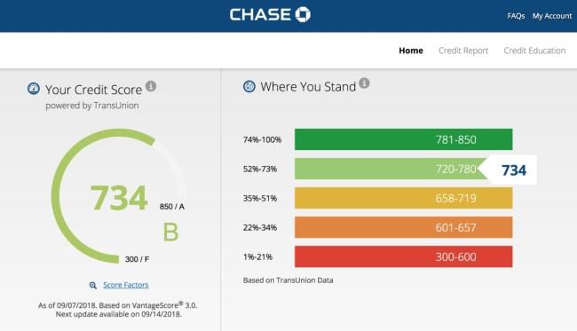 the-new-chase-credit-journey-credit-score.png