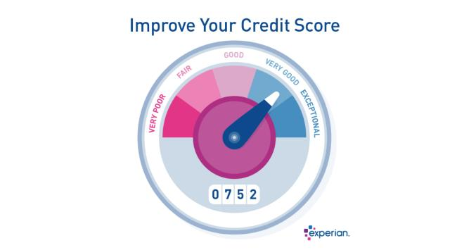 credit-churning-keeps-the-opening-card-of-826-credit-score.png